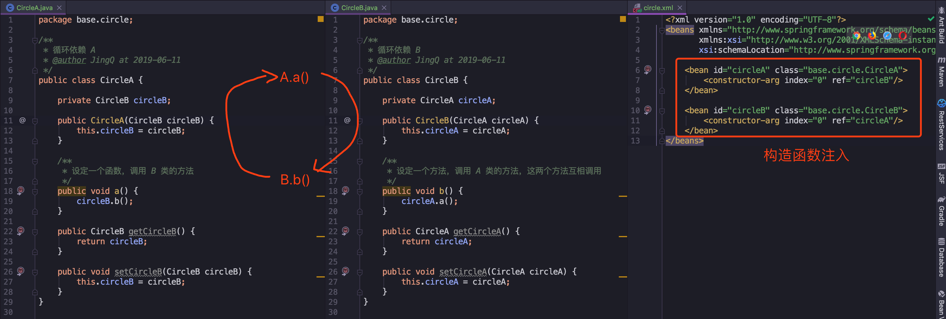 circle_method