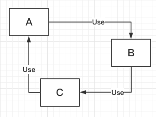 circle_use
