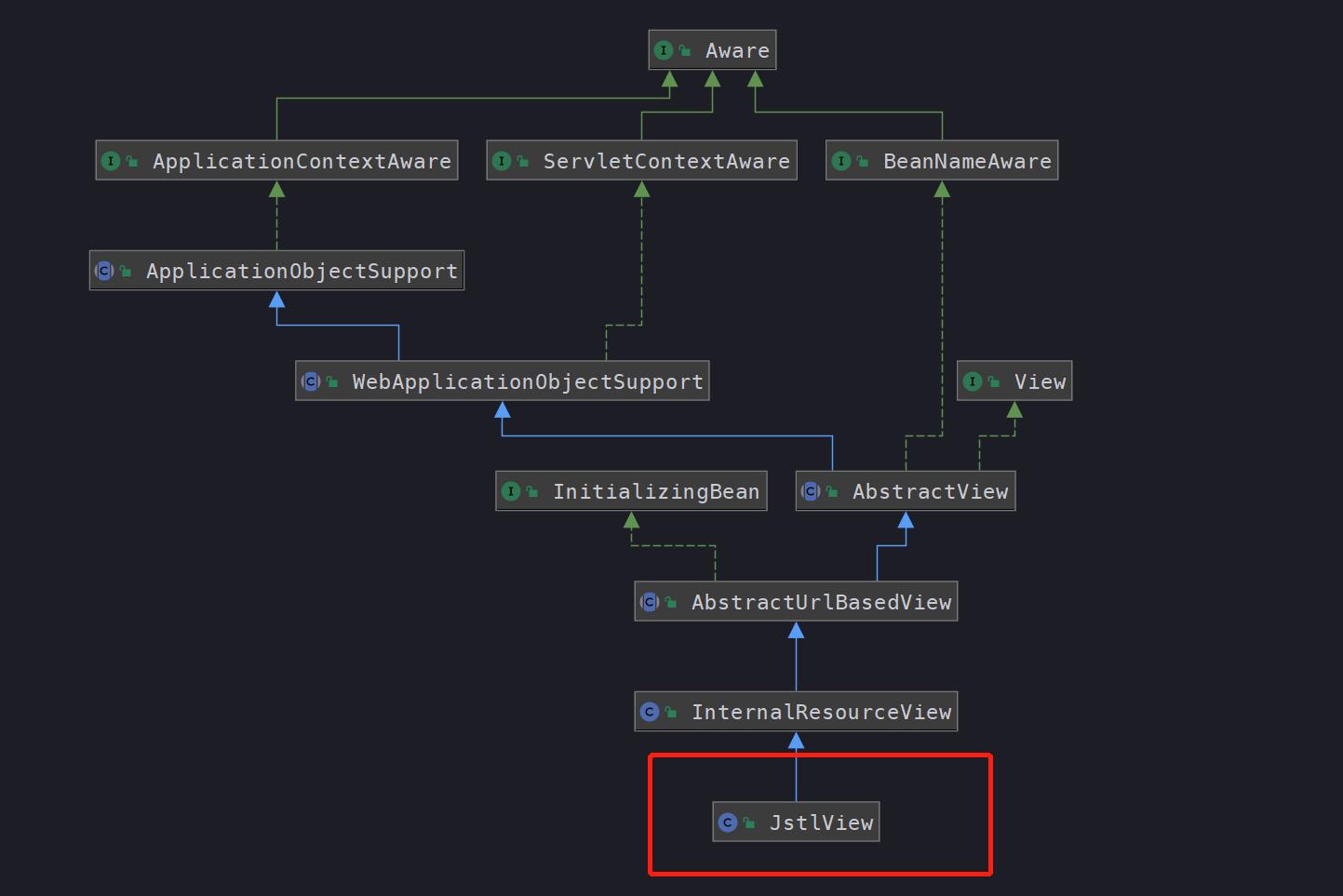 jstl_diagram